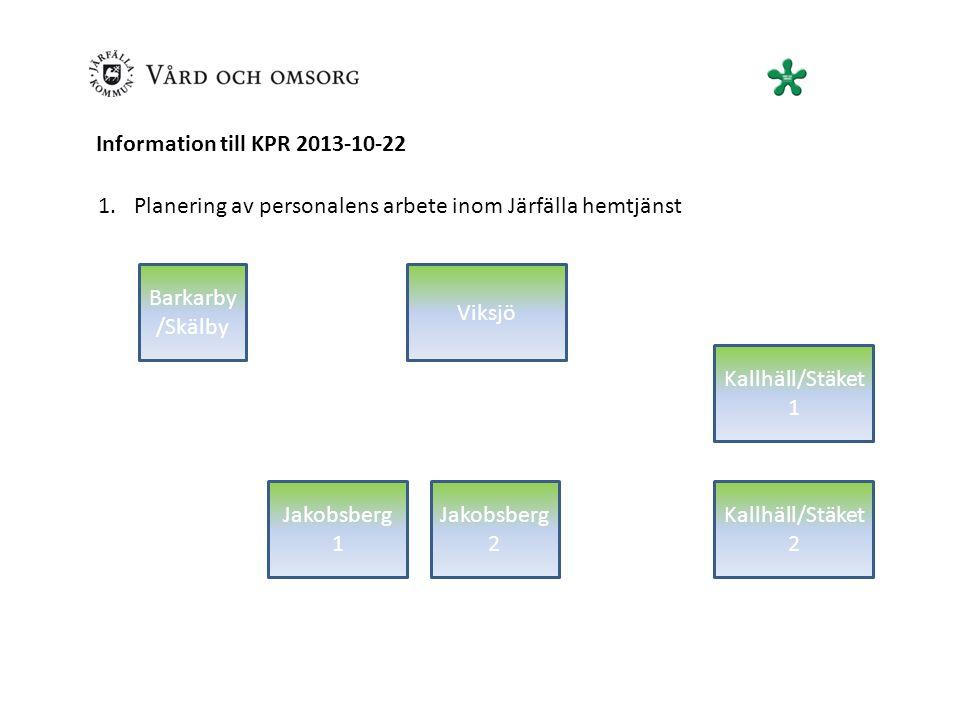 Information till KPR 2013-10-22 1.Planering av personalens arbete inom Järfälla hemtjänst Barkarby /Skälby Kallhäll/Stäket 2 Jakobsberg 2 Jakobsberg 1 Kallhäll/Stäket 1 Viksjö