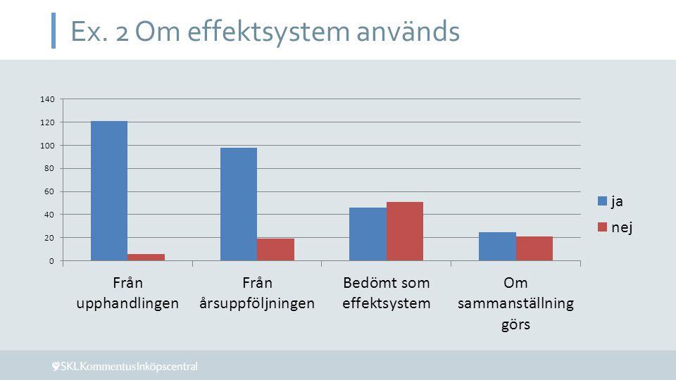 Ex. 2 Om effektsystem används