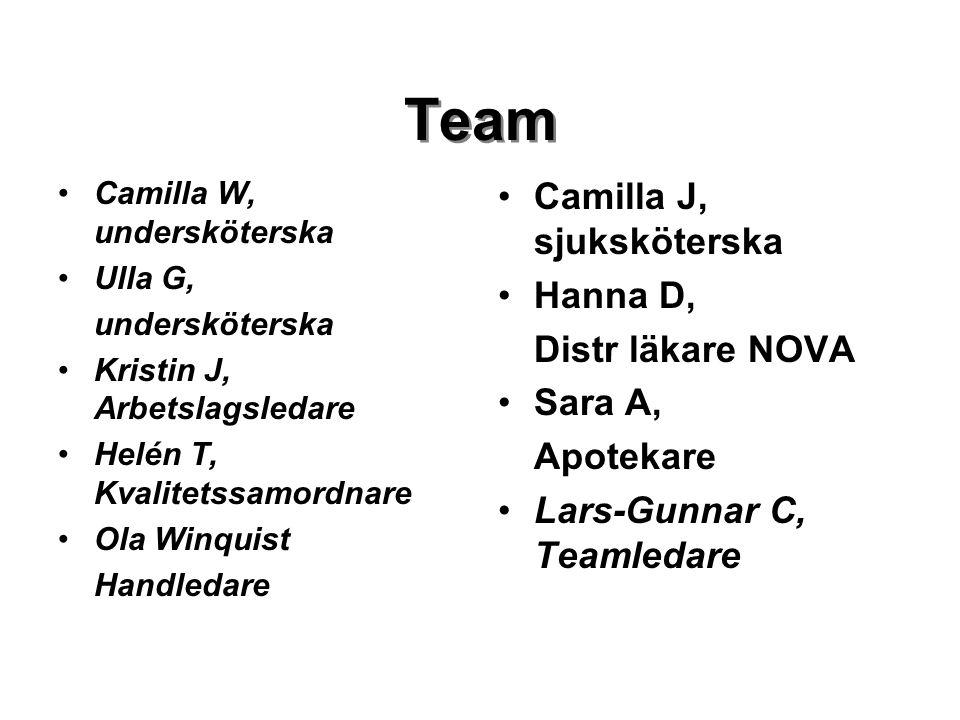 www.skane.se/utvecklingscentrum Förbättringsarbete Genombrottsmetoden Programrapporter helen.thunberg@tomelilla.se 0709-95 82 64