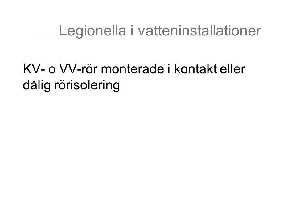 KV- o VV-rör monterade i kontakt eller dålig rörisolering Legionella i vatteninstallationer
