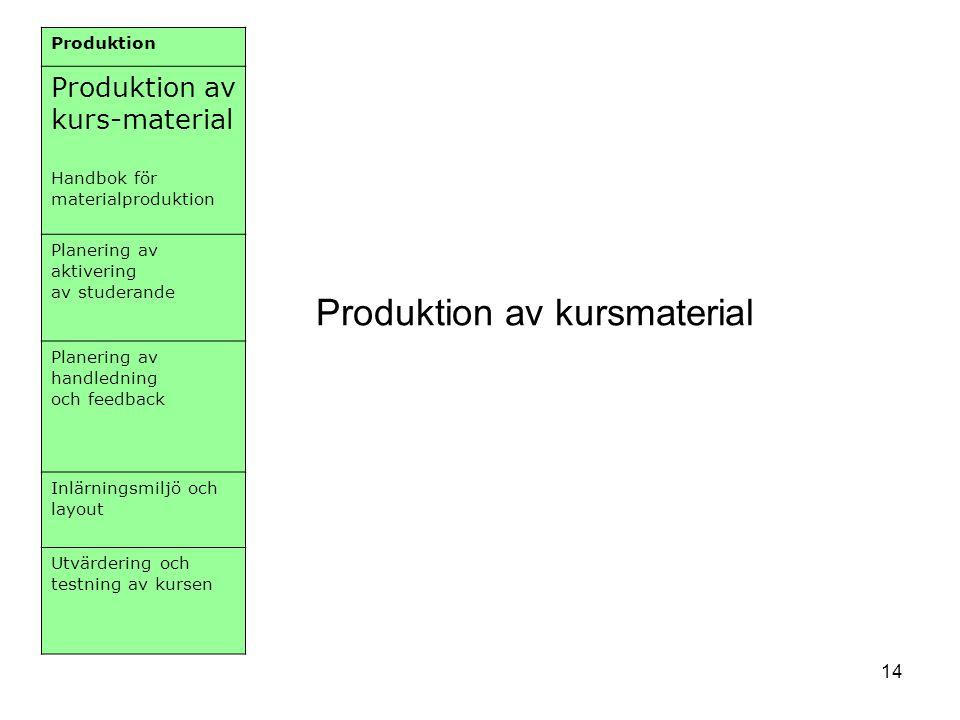 14 Produktion Produktion av kurs-material Handbok för materialproduktion Planering av aktivering av studerande Planering av handledning och feedback Inlärningsmiljö och layout Utvärdering och testning av kursen Produktion av kursmaterial