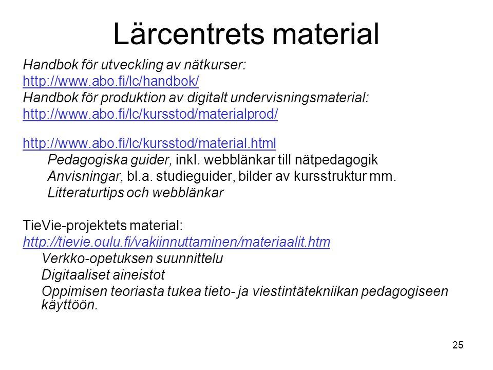 25 Lärcentrets material Handbok för utveckling av nätkurser: http://www.abo.fi/lc/handbok/ Handbok för produktion av digitalt undervisningsmaterial: http://www.abo.fi/lc/kursstod/materialprod/ http://www.abo.fi/lc/kursstod/material.html Pedagogiska guider, inkl.
