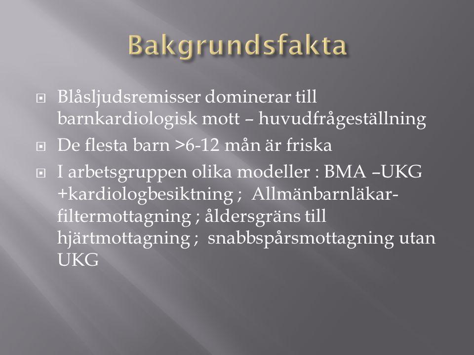  Blåsljudsremisser dominerar till barnkardiologisk mott – huvudfrågeställning  De flesta barn >6-12 mån är friska  I arbetsgruppen olika modeller : BMA –UKG +kardiologbesiktning ; Allmänbarnläkar- filtermottagning ; åldersgräns till hjärtmottagning ; snabbspårsmottagning utan UKG