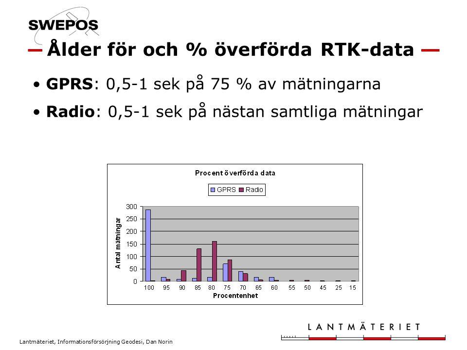 Lantmäteriet, Informationsförsörjning Geodesi, Dan Norin Ålder för och % överförda RTK-data GPRS: 0,5-1 sek på 75 % av mätningarna Radio: 0,5-1 sek på