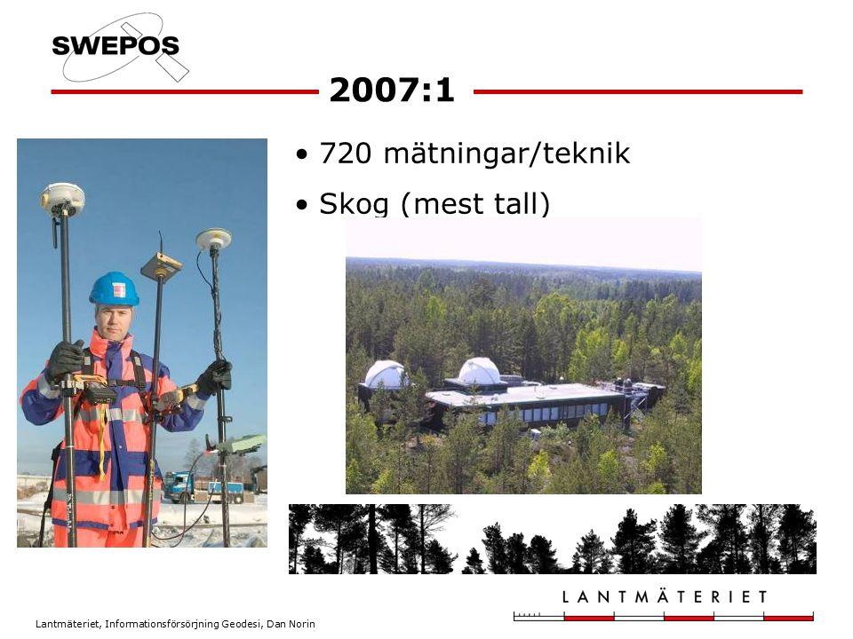 Lantmäteriet, Informationsförsörjning Geodesi, Dan Norin Typ av teknik Punkt A Punkt B Punkt C Punkt D Punkt E Punkt F Alla punkter Antal lyckade mätningar GPS/GLONASS90 8088155*129*632 GPS86879080142*95*580 Antal misslyckade mätningar GPS/GLONASS00102 14/11(1) ** 51 77/11 (1)** GPS43010 28/10 (0)** 84/1 (1)** 129/11 (1)** Lyckande- grad GPS/GLONASS100 % 89 %98 % 86/91 % *** 72 % 88/89 % *** GPS96 %97 %100 %89 % 79/84 % *** 53/53 % *** 81/82 % *** *På punkt E och F gjordes dubbelt så många mätningar ** Överskred fixtidsgränsen/Borttagna (varav Outliers ) ***Andel av samtliga mätningar/Andel av ej borttagna mätningar Lyckade mätningar