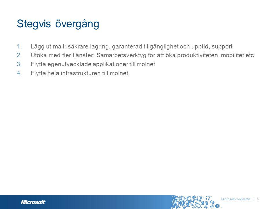 Stegvis övergång 1.Lägg ut mail: säkrare lagring, garanterad tillgänglighet och upptid, support 2.Utöka med fler tjänster: Samarbetsverktyg för att ök