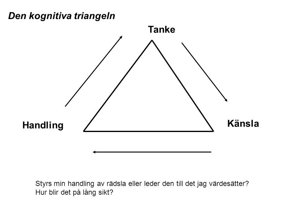 Tanke Känsla Handling Den kognitiva triangeln Styrs min handling av rädsla eller leder den till det jag värdesätter? Hur blir det på lång sikt?