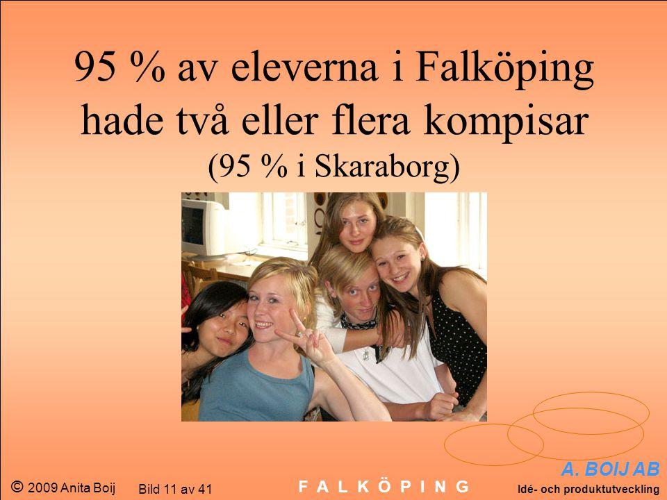 A. BOIJ AB Idé- och produktutveckling © 2009 Anita Boij Bild 11 av 41 F A L K Ö P I N G 95 % av eleverna i Falköping hade två eller flera kompisar (95