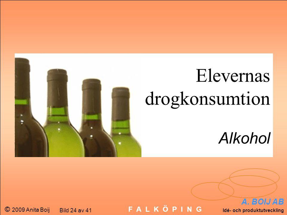A. BOIJ AB Idé- och produktutveckling © 2009 Anita Boij Bild 24 av 41 F A L K Ö P I N G Elevernas drogkonsumtion Alkohol