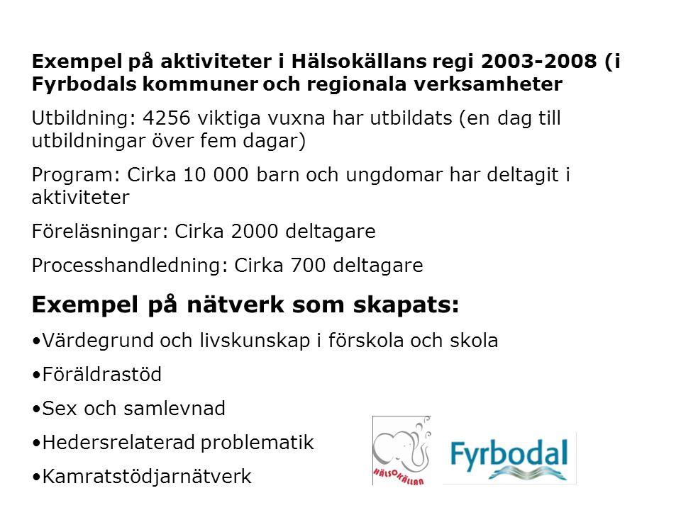 Exempel på aktiviteter i Hälsokällans regi 2003-2008 (i Fyrbodals kommuner och regionala verksamheter Utbildning: 4256 viktiga vuxna har utbildats (en