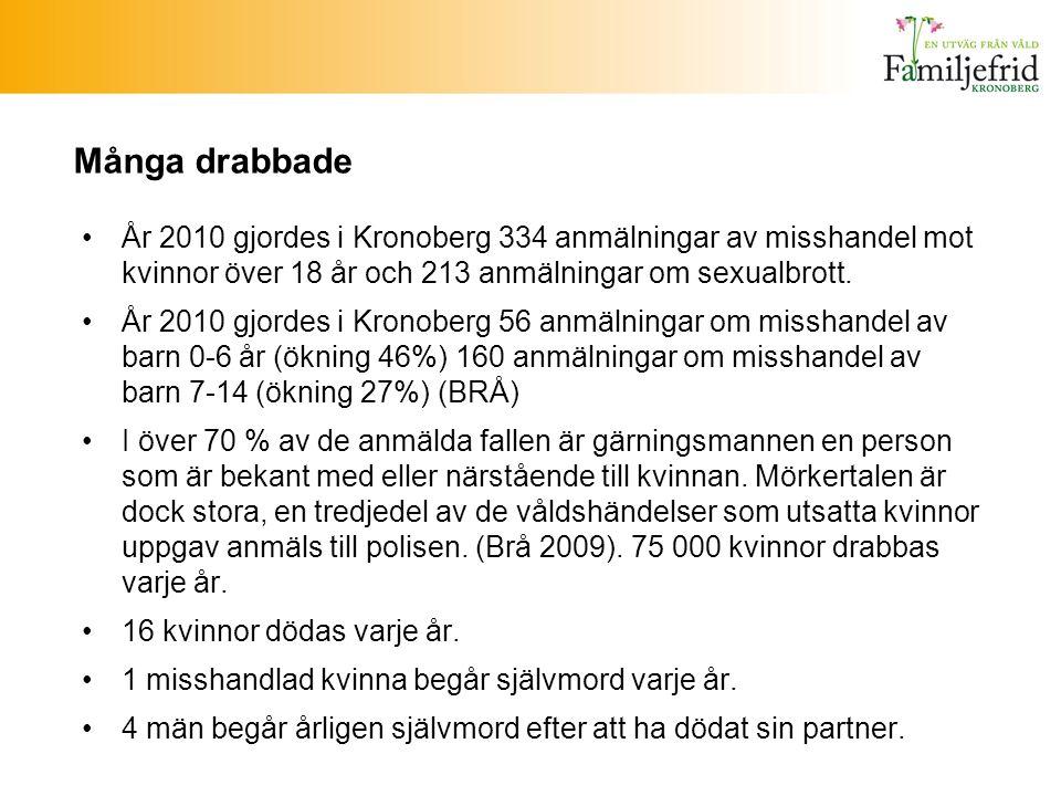 Många drabbade År 2010 gjordes i Kronoberg 334 anmälningar av misshandel mot kvinnor över 18 år och 213 anmälningar om sexualbrott. År 2010 gjordes i