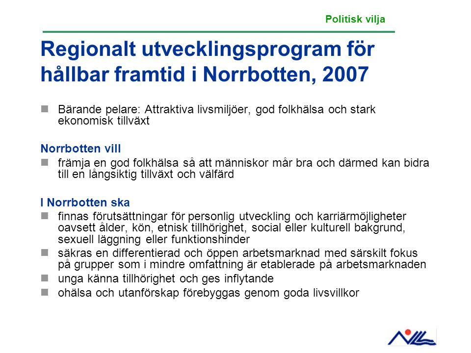 Regionalt utvecklingsprogram för hållbar framtid i Norrbotten, 2007 Bärande pelare: Attraktiva livsmiljöer, god folkhälsa och stark ekonomisk tillväxt