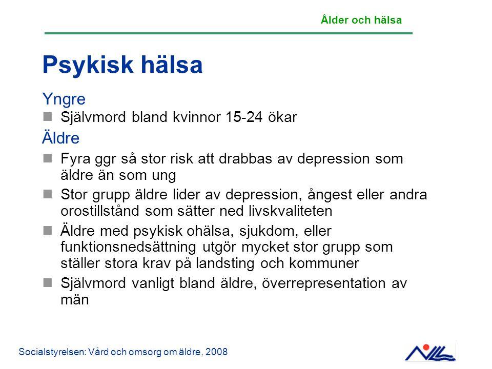 Psykisk hälsa Självmord bland kvinnor 15-24 ökar Äldre Fyra ggr så stor risk att drabbas av depression som äldre än som ung Stor grupp äldre lider av