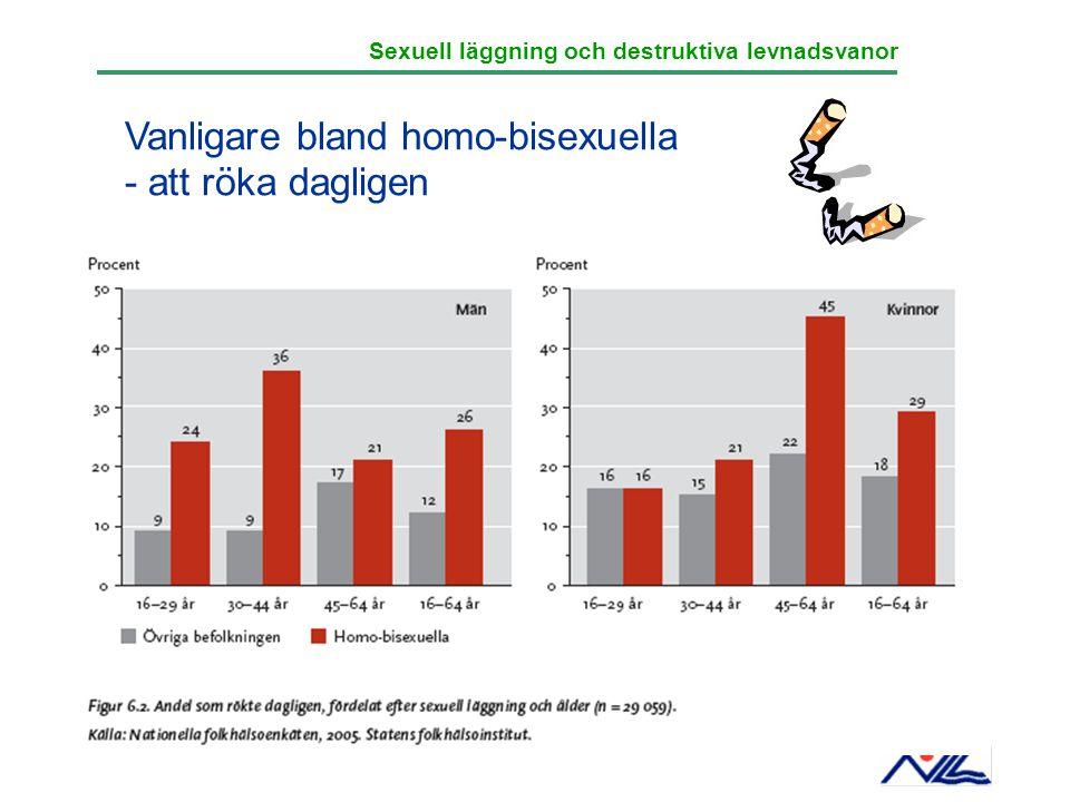Vanligare bland homo-bisexuella - att röka dagligen Sexuell läggning och destruktiva levnadsvanor
