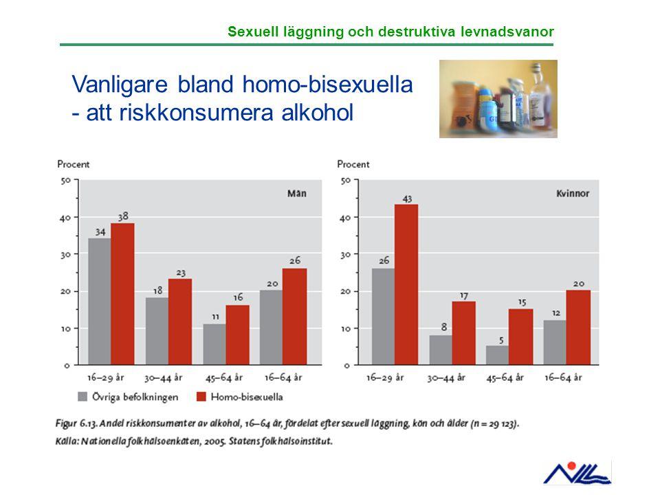 Vanligare bland homo-bisexuella - att riskkonsumera alkohol Sexuell läggning och destruktiva levnadsvanor