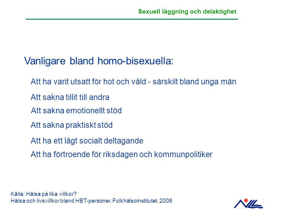 Vanligare bland homo-bisexuella: Att ha varit utsatt för hot och våld - särskilt bland unga män Att sakna tillit till andra Källa: Hälsa på lika villk