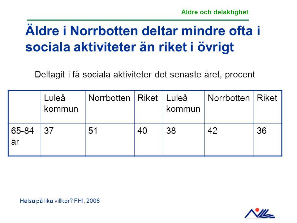 Äldre i Norrbotten deltar mindre ofta i sociala aktiviteter än riket i övrigt Deltagit i få sociala aktiviteter det senaste året, procent Äldre och de