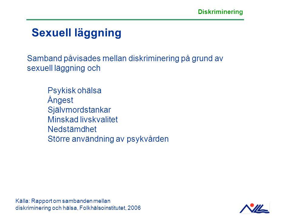 Sexuell läggning Samband påvisades mellan diskriminering på grund av sexuell läggning och Källa: Rapport om sambanden mellan diskriminering och hälsa,