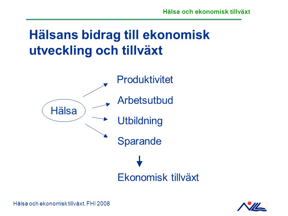 Hälsans bidrag till ekonomisk utveckling och tillväxt Hälsa och ekonomisk tillväxt Hälsa Produktivitet Arbetsutbud Utbildning Sparande Ekonomisk tillv
