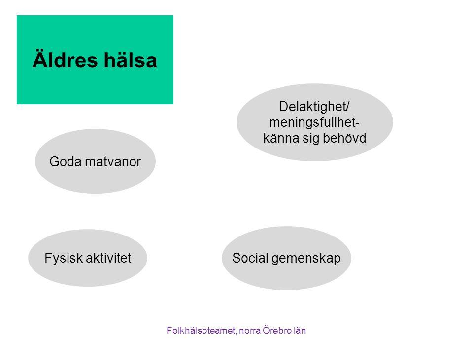 Folkhälsoteamet, norra Örebro län Goda matvanor Äldres hälsa Social gemenskap Fysisk aktivitet Delaktighet/ meningsfullhet- känna sig behövd