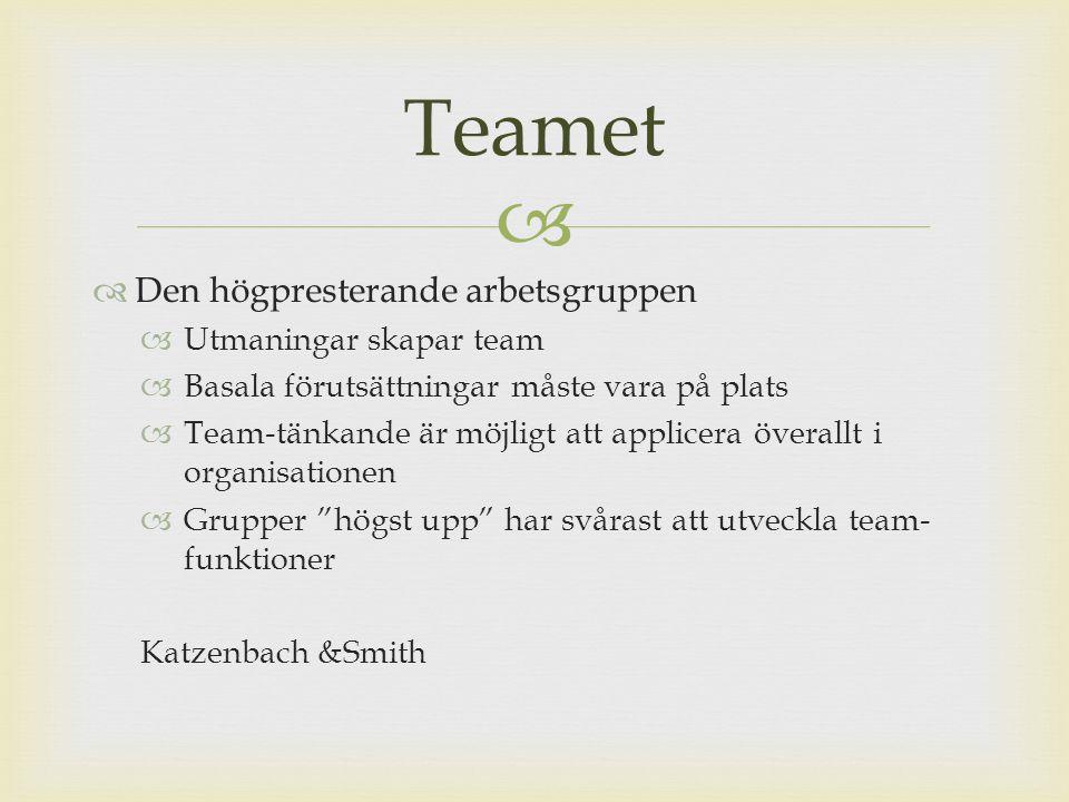   Den högpresterande arbetsgruppen  Utmaningar skapar team  Basala förutsättningar måste vara på plats  Team-tänkande är möjligt att applicera överallt i organisationen  Grupper högst upp har svårast att utveckla team- funktioner Katzenbach &Smith Teamet