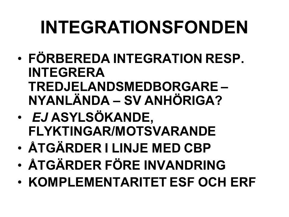 INTEGRATIONSFONDEN FÖRBEREDA INTEGRATION RESP.