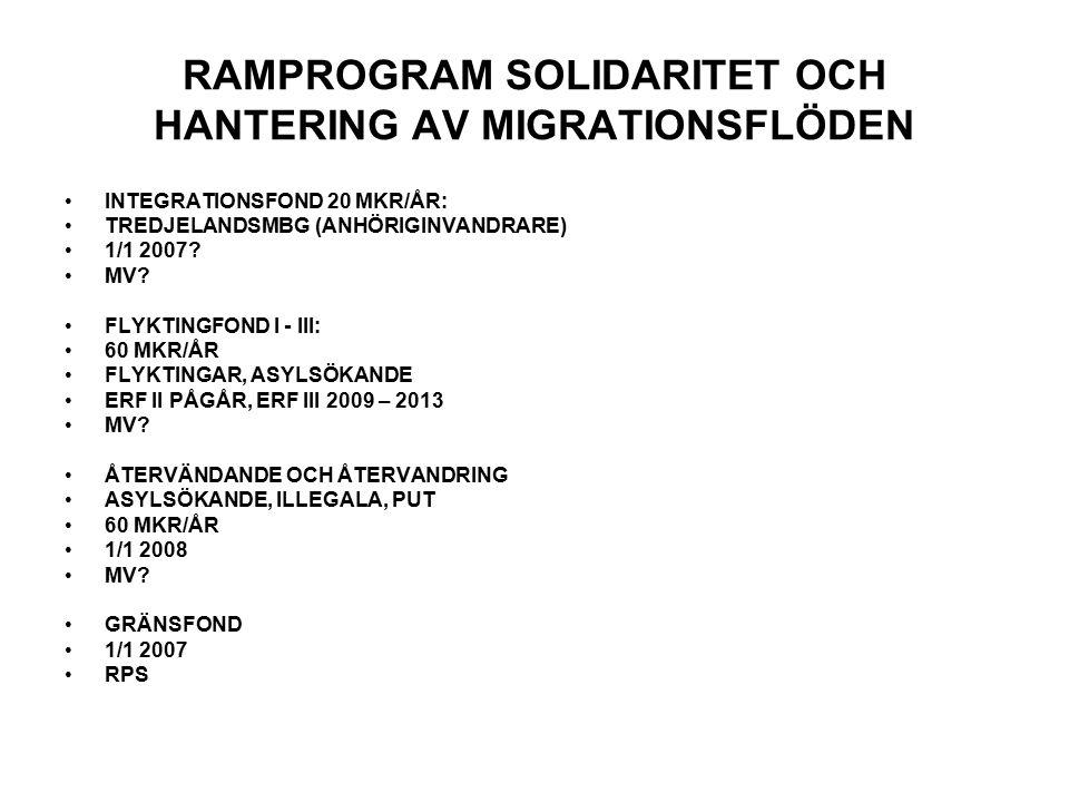 RAMPROGRAM SOLIDARITET OCH HANTERING AV MIGRATIONSFLÖDEN INTEGRATIONSFOND 20 MKR/ÅR: TREDJELANDSMBG (ANHÖRIGINVANDRARE) 1/1 2007.