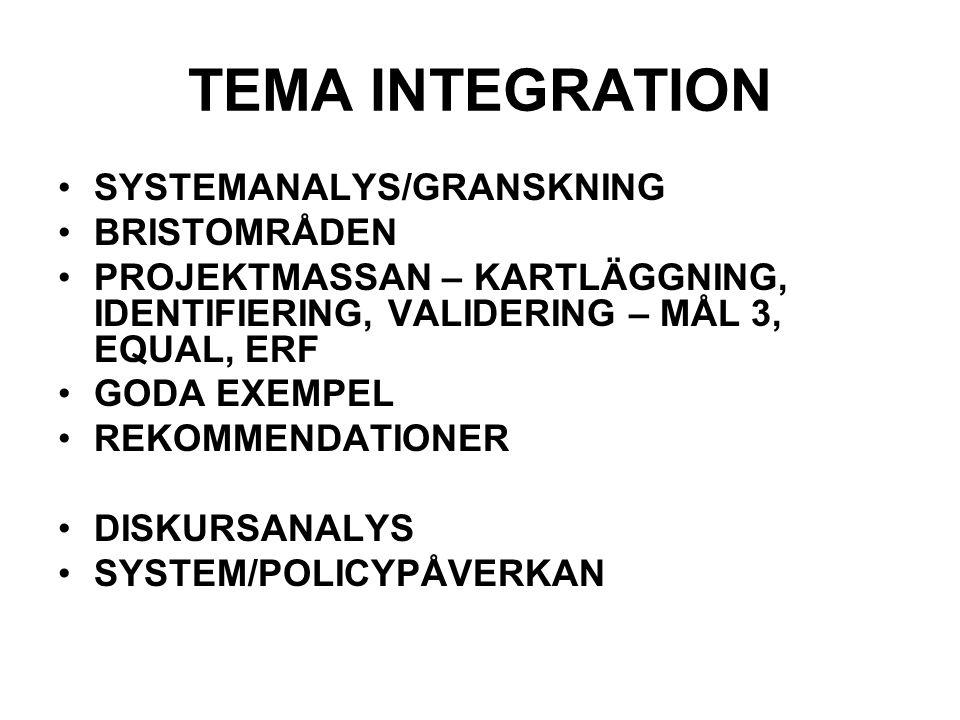 TEMA INTEGRATION SYSTEMANALYS/GRANSKNING BRISTOMRÅDEN PROJEKTMASSAN – KARTLÄGGNING, IDENTIFIERING, VALIDERING – MÅL 3, EQUAL, ERF GODA EXEMPEL REKOMMENDATIONER DISKURSANALYS SYSTEM/POLICYPÅVERKAN