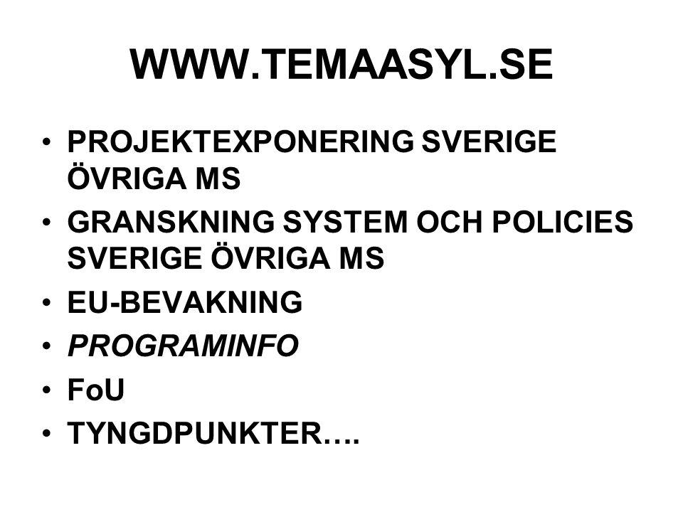 WWW.TEMAASYL.SE PROJEKTEXPONERING SVERIGE ÖVRIGA MS GRANSKNING SYSTEM OCH POLICIES SVERIGE ÖVRIGA MS EU-BEVAKNING PROGRAMINFO FoU TYNGDPUNKTER….