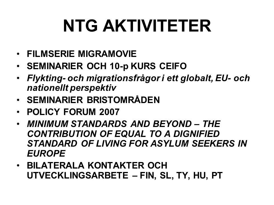 NTG AKTIVITETER FILMSERIE MIGRAMOVIE SEMINARIER OCH 10-p KURS CEIFO Flykting- och migrationsfrågor i ett globalt, EU- och nationellt perspektiv SEMINARIER BRISTOMRÅDEN POLICY FORUM 2007 MINIMUM STANDARDS AND BEYOND – THE CONTRIBUTION OF EQUAL TO A DIGNIFIED STANDARD OF LIVING FOR ASYLUM SEEKERS IN EUROPE BILATERALA KONTAKTER OCH UTVECKLINGSARBETE – FIN, SL, TY, HU, PT
