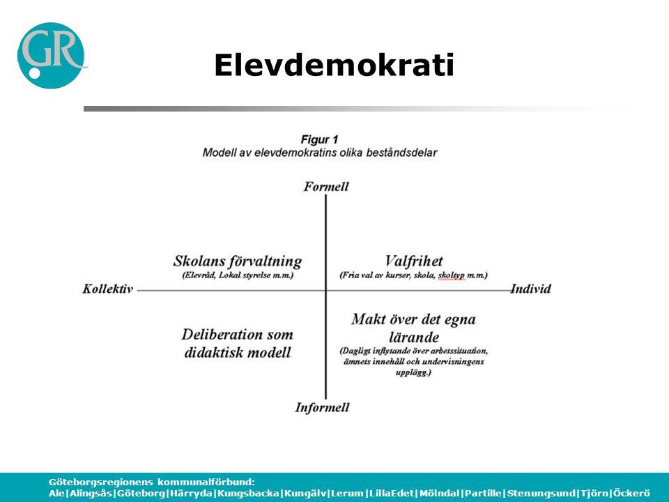 Göteborgsregionens kommunalförbund: Ale|Alingsås|Göteborg|Härryda|Kungsbacka|Kungälv|Lerum|LillaEdet|Mölndal|Partille|Stenungsund|Tjörn|Öckerö Elevdem