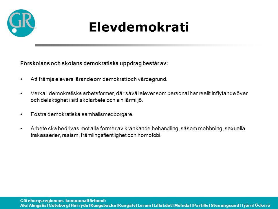 Göteborgsregionens kommunalförbund: Ale|Alingsås|Göteborg|Härryda|Kungsbacka|Kungälv|Lerum|LillaEdet|Mölndal|Partille|Stenungsund|Tjörn|Öckerö Elevdemokrati Demokratiska VärdenDemokratiska PrinciperDemokratiska system FrihetFolket styrElitdemokrati JämlikhetAutonomi för individenRepresentativ demokrati SolidaritetPolitisk jämlikhetDemokrati som diskussion Flertalet bestämmerTotal deltagardemokrati