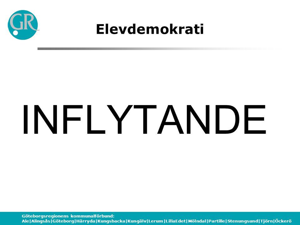 Göteborgsregionens kommunalförbund: Ale|Alingsås|Göteborg|Härryda|Kungsbacka|Kungälv|Lerum|LillaEdet|Mölndal|Partille|Stenungsund|Tjörn|Öckerö Elevdemokrati MAKT