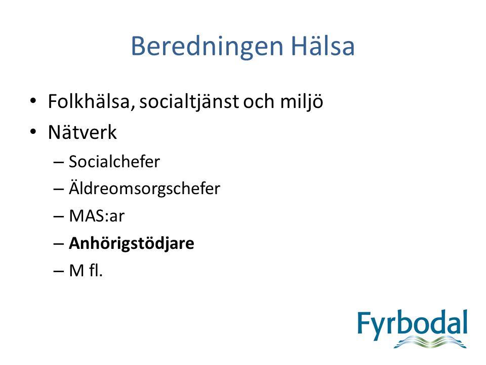 FyrNa Fyrbodals Nätverk för Anhörigstöd
