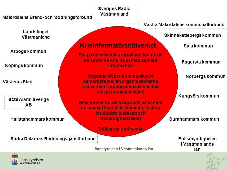 Krisinformatörsnätverket Skapa och utveckla strukturer för att vid och inför en kris nå ut med samlad information Upprätta ett bra kommunikativt samarbete mellan organisationerna (samverkan, organisationskännedom och personkännedom) Hitta former för att skapa och nå ut med en samlad lägesbild (minimera risken för dubbla budskap och trovärdighetsfällor) Träffas var ca 6 vecka Sveriges Radio Västmanland Västra Mälardalens kommunalförbund Skinnskattebergs kommun Sala kommun Fagersta kommun Norbergs kommun Kungsörs kommun Surahammars kommun Polismyndigheten i Västmanlands län Länsstyrelsen i Västmanlands län Södra Dalarnas Räddningstjänstförbund Hallstahammars kommun SOS Alarm Sverige AB Västerås Stad Köpings kommun Arboga kommun Landstinget Västmanland Mälardalens Brand- och räddningsförbund