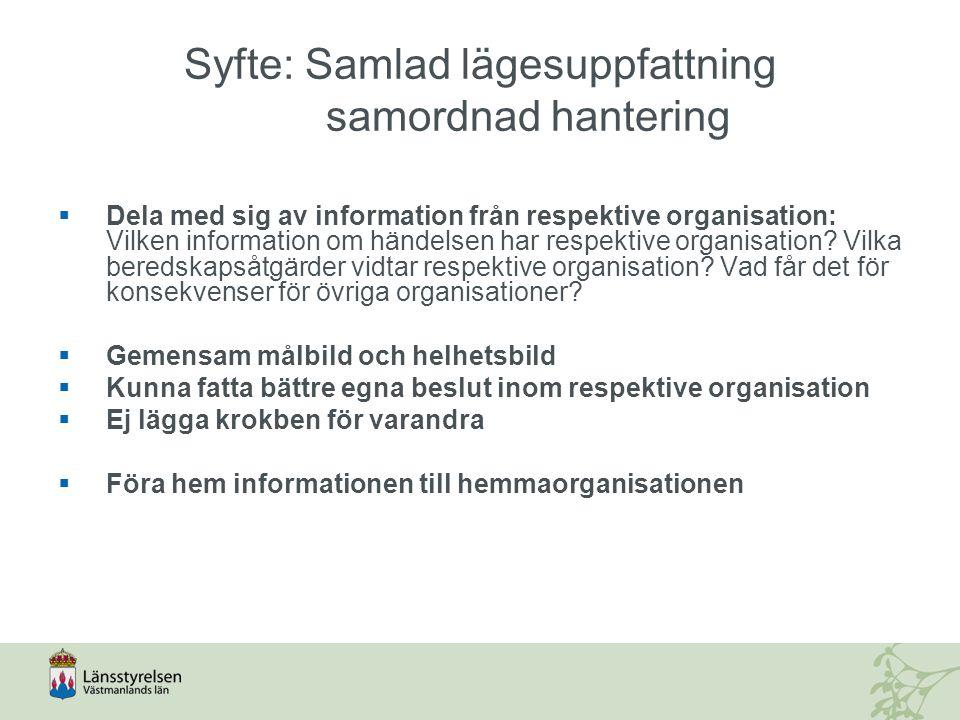  Dela med sig av information från respektive organisation: Vilken information om händelsen har respektive organisation.