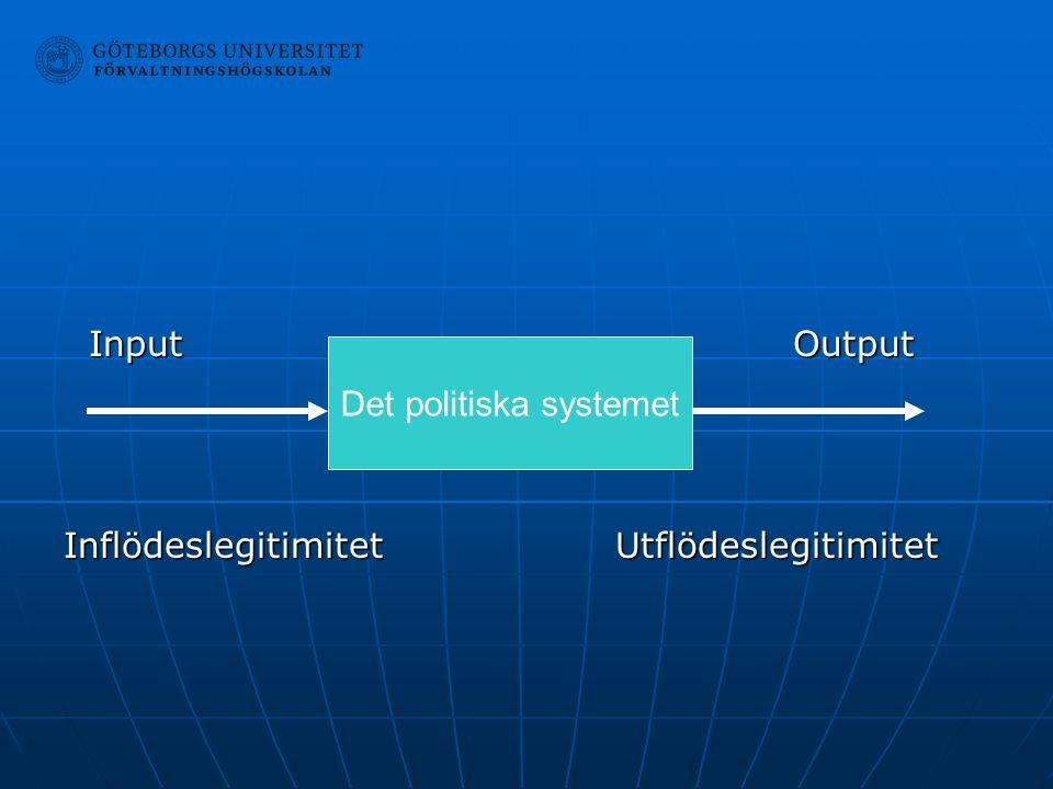 Input Output Input Output Inflödeslegitimitet Utflödeslegitimitet Det politiska systemet