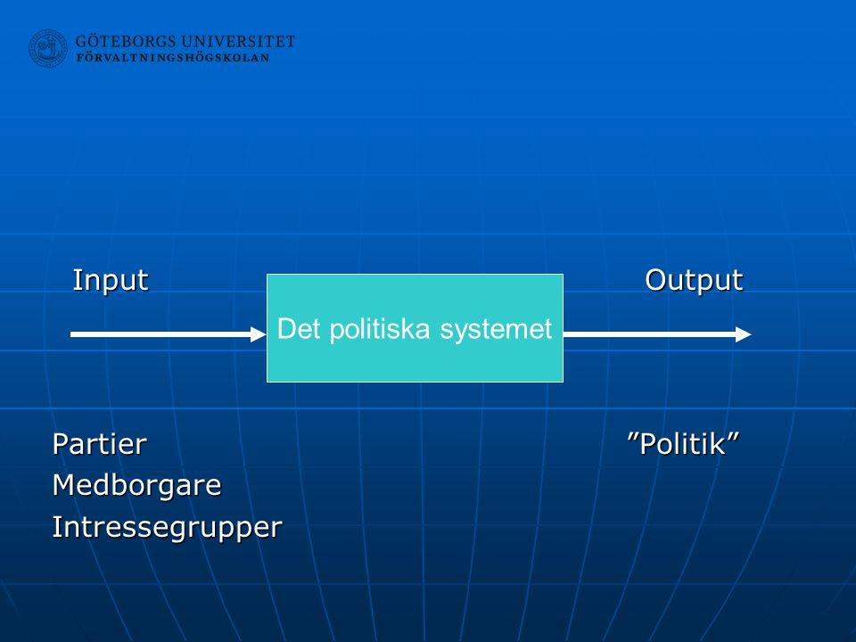 """Input Output Input Output Partier """"Politik"""" MedborgareIntressegrupper Det politiska systemet"""