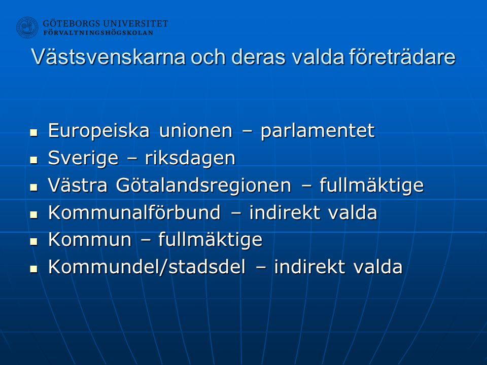 Västsvenskarna och deras valda företrädare Europeiska unionen – parlamentet Europeiska unionen – parlamentet Sverige – riksdagen Sverige – riksdagen V