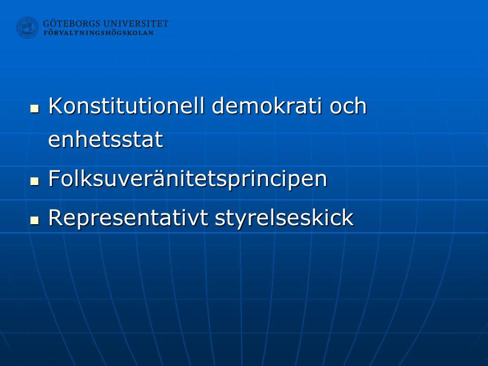 Konstitutionell demokrati och enhetsstat Konstitutionell demokrati och enhetsstat Folksuveränitetsprincipen Folksuveränitetsprincipen Representativt s