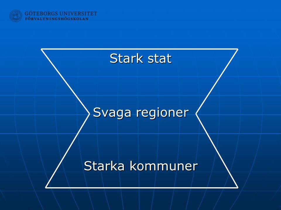 Stark stat Svaga regioner Starka kommuner