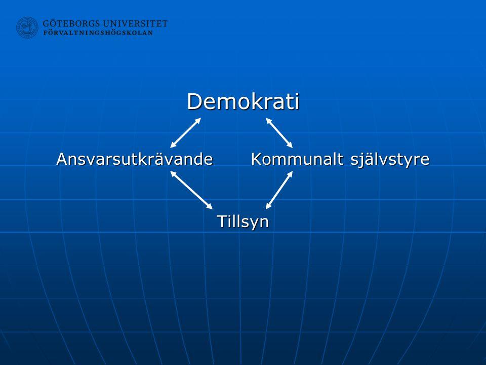 Demokrati AnsvarsutkrävandeKommunalt självstyre Tillsyn
