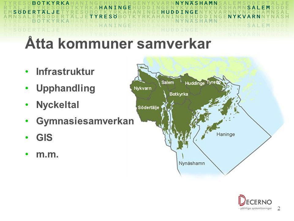 2 Åtta kommuner samverkar Infrastruktur Upphandling Nyckeltal Gymnasiesamverkan GIS m.m.