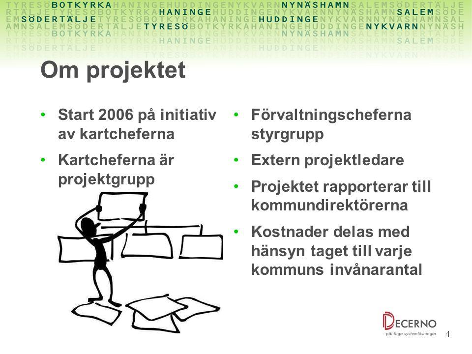 4 Om projektet Start 2006 på initiativ av kartcheferna Kartcheferna är projektgrupp Förvaltningscheferna styrgrupp Extern projektledare Projektet rapp