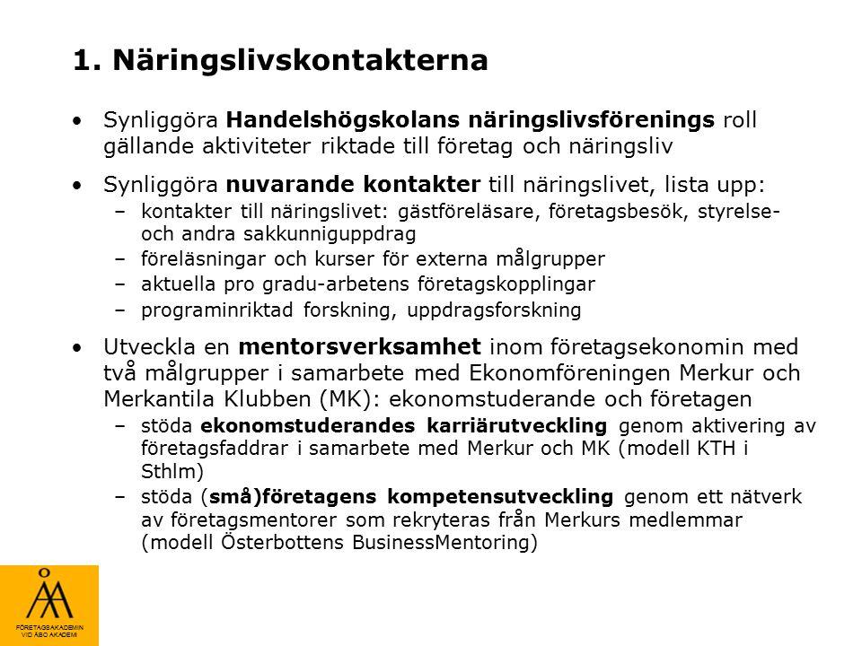 FÖRETAGSAKADEMIN VID ÅBO AKADEMI 1. Näringslivskontakterna Synliggöra Handelshögskolans näringslivsförenings roll gällande aktiviteter riktade till fö