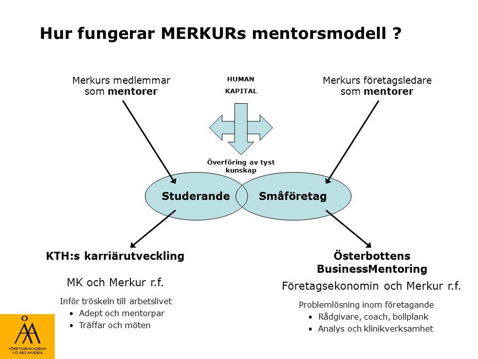 FÖRETAGSAKADEMIN VID ÅBO AKADEMI Hur fungerar MERKURs mentorsmodell ? Merkurs medlemmar som mentorer Studerande Småföretag KTH:s karriärutvecklingÖste
