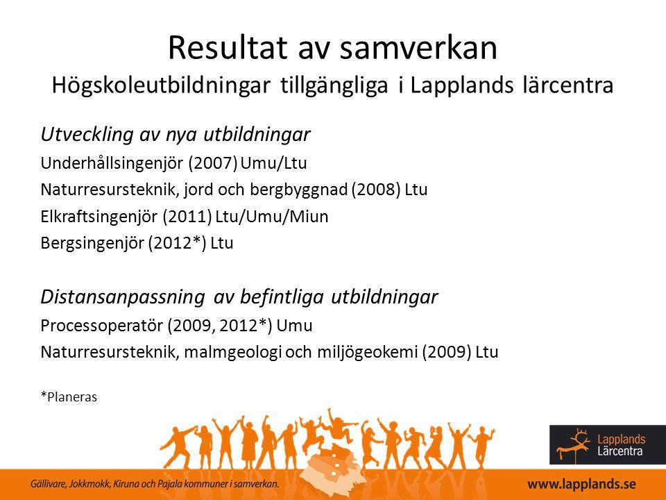 Resultat av samverkan Högskoleutbildningar tillgängliga i Lapplands lärcentra Utveckling av nya utbildningar Underhållsingenjör (2007)Umu/Ltu Naturres