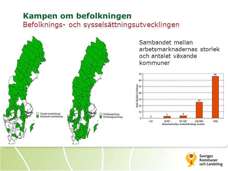 Kampen om befolkningen Befolknings- och sysselsättningsutvecklingen Sambandet mellan arbetsmarknadernas storlek och antalet växande kommuner