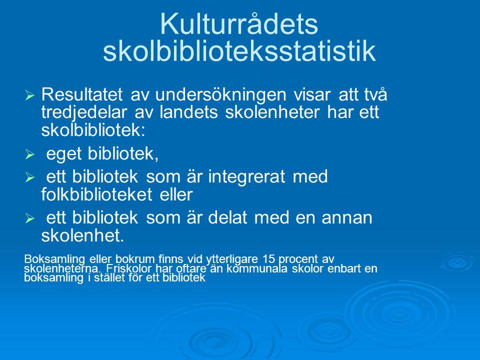  Nationella satsningar (i södra Sverige): SMiLE (Skolbibliotekets möjligheter i lärandet för eleven) Många SMiLE i Malmö SökaSpråkaLära för gymnasiet StilBib (Stöd för skolbiblioteksutveckling) Utbildning för skolbibliotekarier och lärare