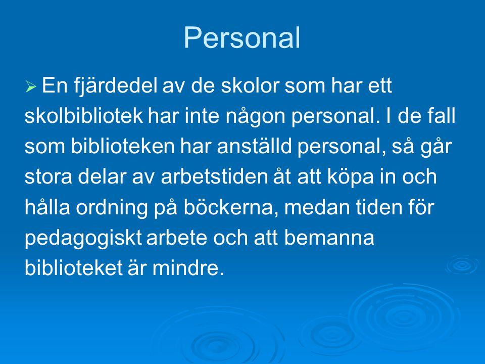 Internationella nätverk IFLAs skolbibliotekssektion IASL - Internationella Skolbiblioteksföreningeniaslonline.ning.com/ ENSIL – europeiskt SkolbibliotekarienätverkNorskt/nordiskt:skolebibliotek.ning.com/